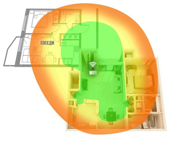 c3089c277 Ako vidíte na obrázku, susedia môžu mať lepšie Wifi pokrytie ako vy. Len  preto, že sieťové zariadenie je umiestnené nesprávne.