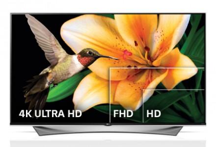 f898d724e Všetky značky televízorov Samsung. Televízory LG a ich označovanie