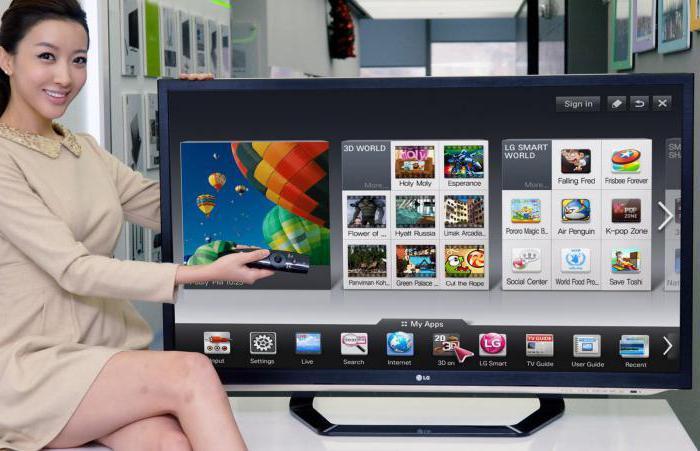 6c1e85369 Zvážte hlavné výhody a nevýhody prezentovaných modelov televízorov LG v  tabuľke.